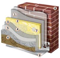 Теплоизоляция стен. Отделка фасада дома